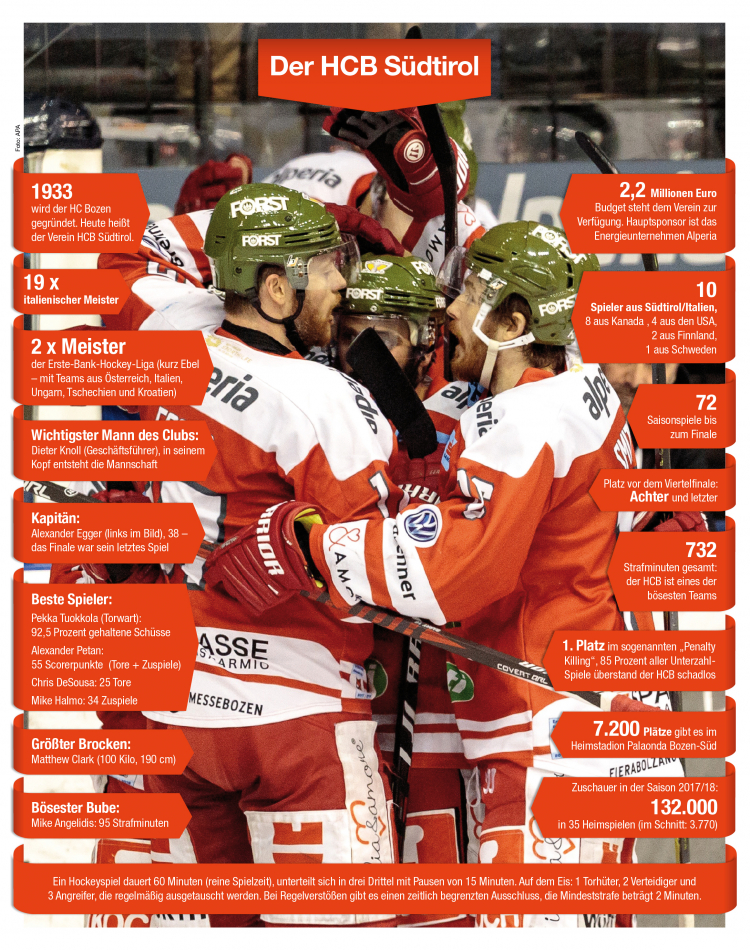 Infografik Hockey